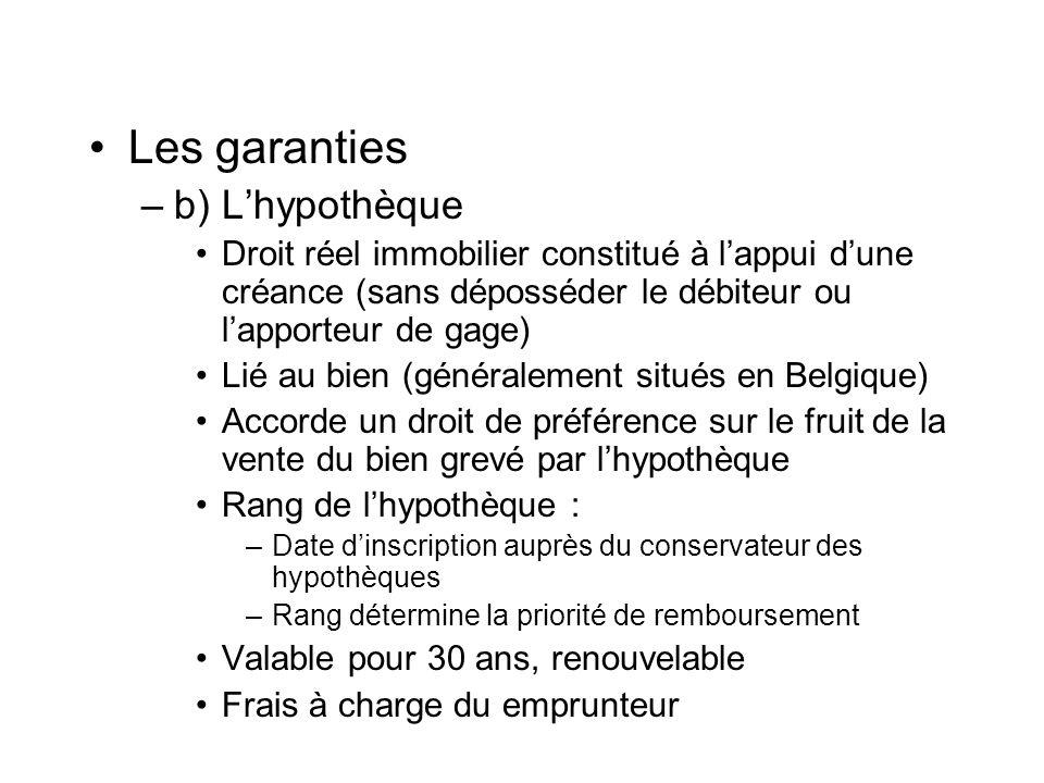 Les garanties b) L'hypothèque