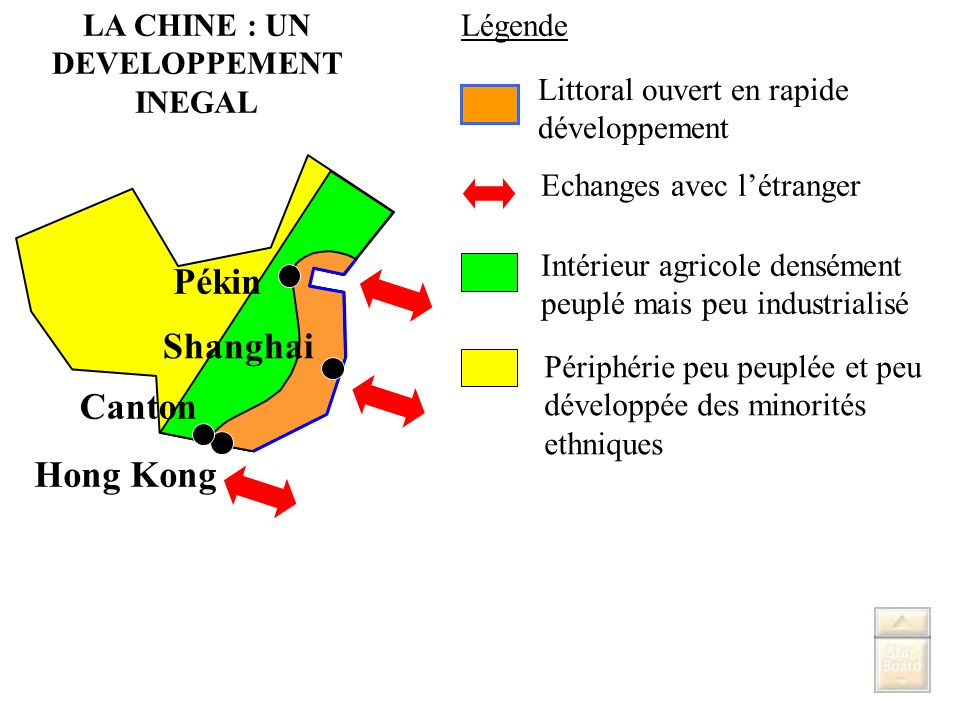 LA CHINE : UN DEVELOPPEMENT INEGAL