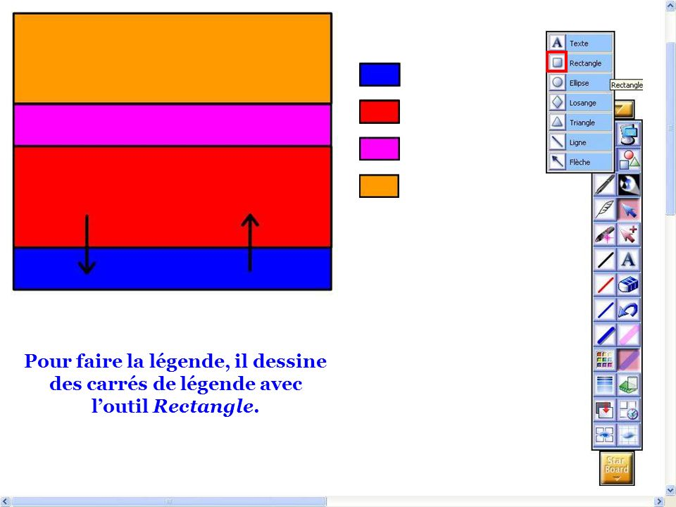 Pour faire la légende, il dessine des carrés de légende avec l'outil Rectangle.