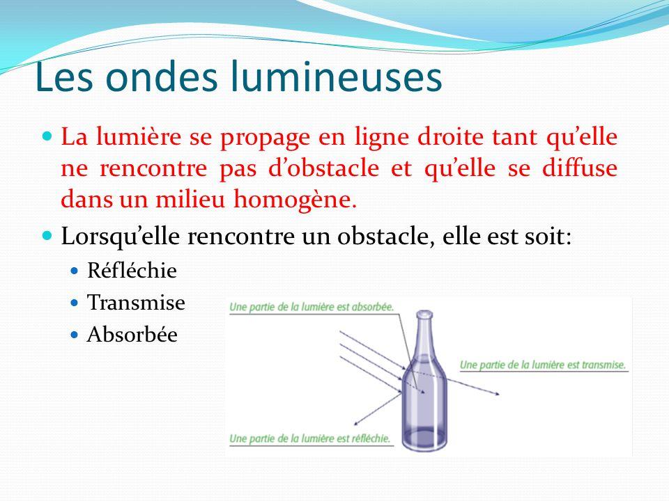 Les ondes lumineuses La lumière se propage en ligne droite tant qu'elle ne rencontre pas d'obstacle et qu'elle se diffuse dans un milieu homogène.