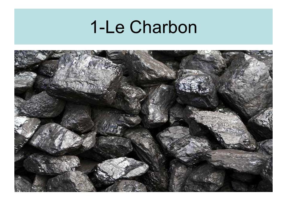 1-Le Charbon