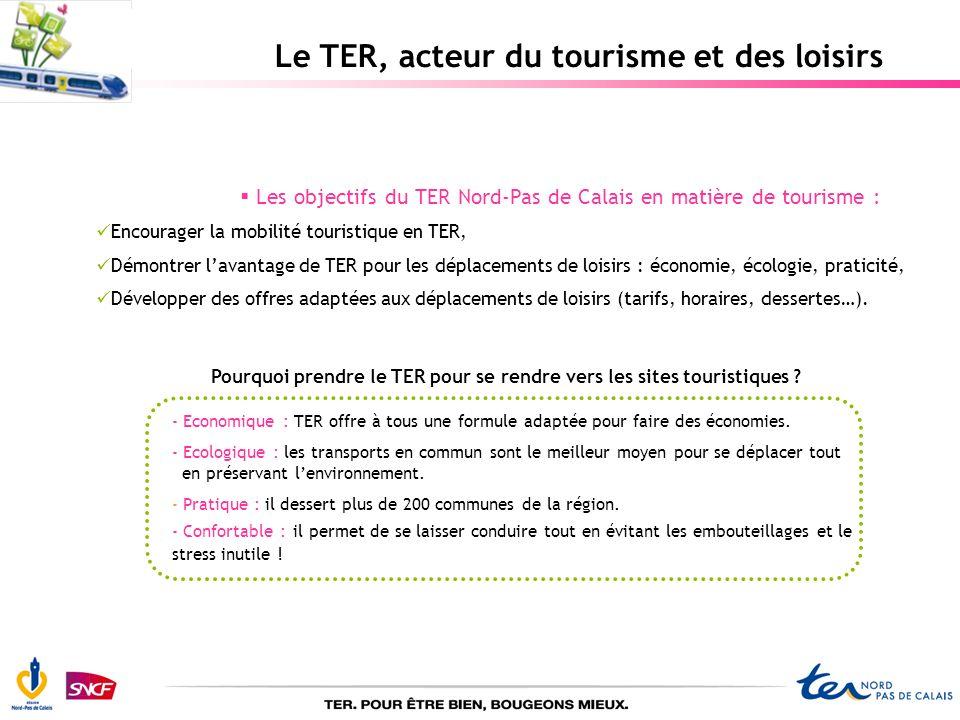 Le TER, acteur du tourisme et des loisirs
