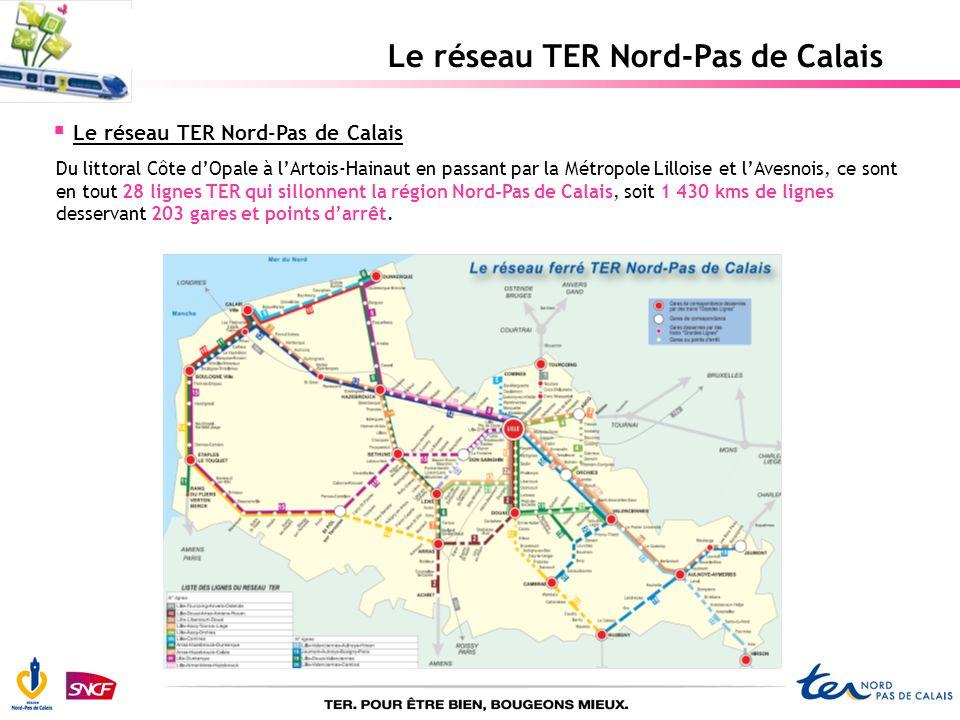 Le réseau TER Nord-Pas de Calais