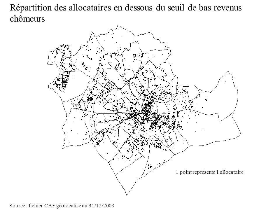 Répartition des allocataires en dessous du seuil de bas revenus