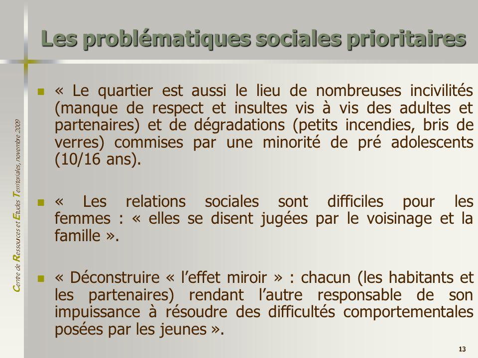 Les problématiques sociales prioritaires