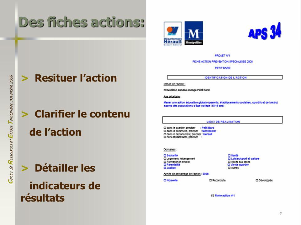 Des fiches actions: > Resituer l'action > Clarifier le contenu