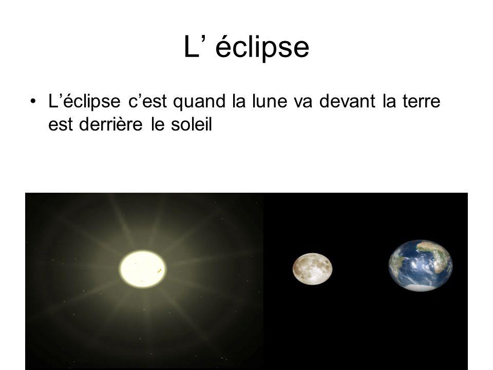 L' éclipse L'éclipse c'est quand la lune va devant la terre est derrière le soleil
