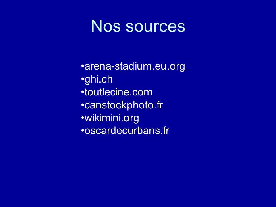 Nos sources arena-stadium.eu.org ghi.ch toutlecine.com