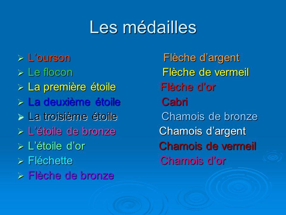 Les médailles L'ourson Flèche d'argent Le flocon Flèche de vermeil