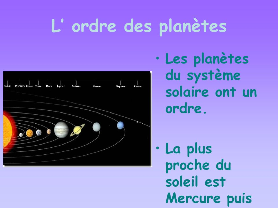 L' ordre des planètes Les planètes du système solaire ont un ordre.