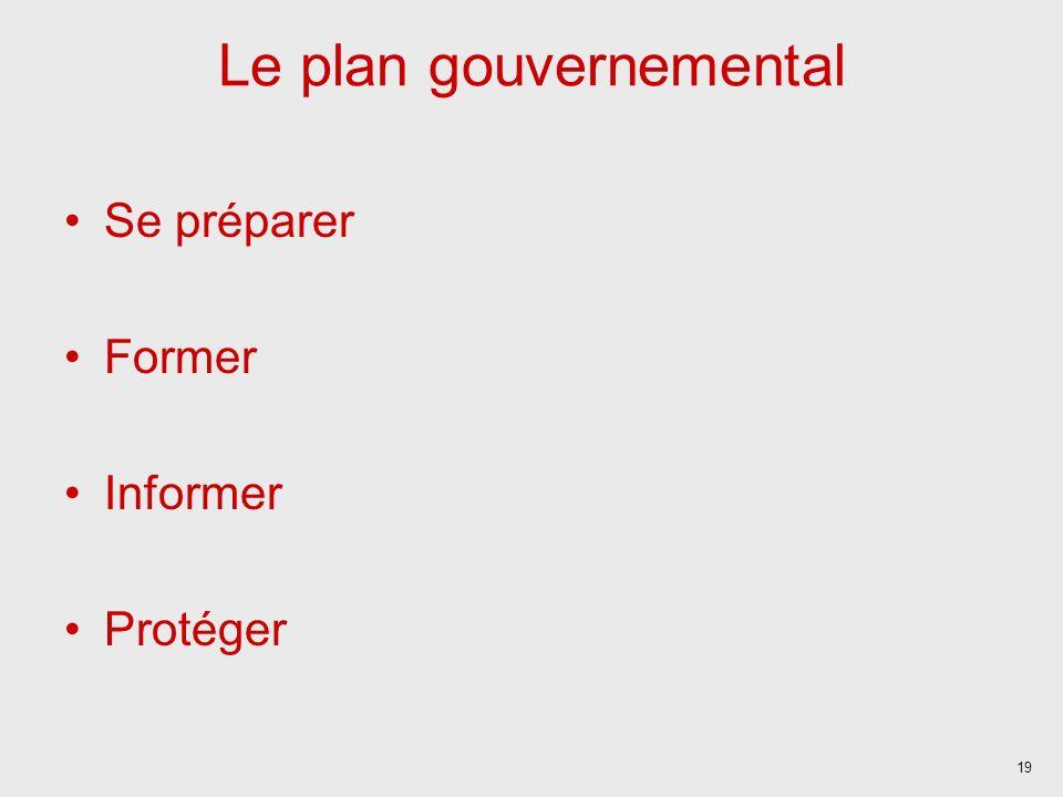 Le plan gouvernemental
