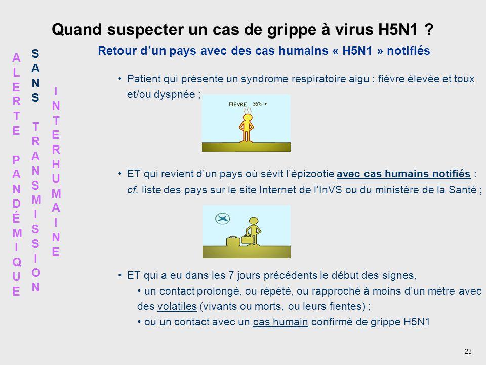Quand suspecter un cas de grippe à virus H5N1