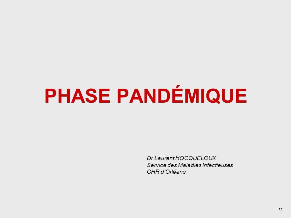 PHASE PANDÉMIQUE Dr Laurent HOCQUELOUX
