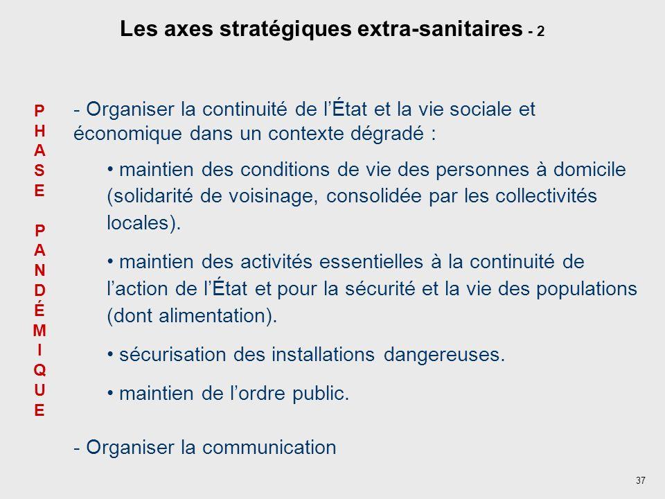 Les axes stratégiques extra-sanitaires - 2