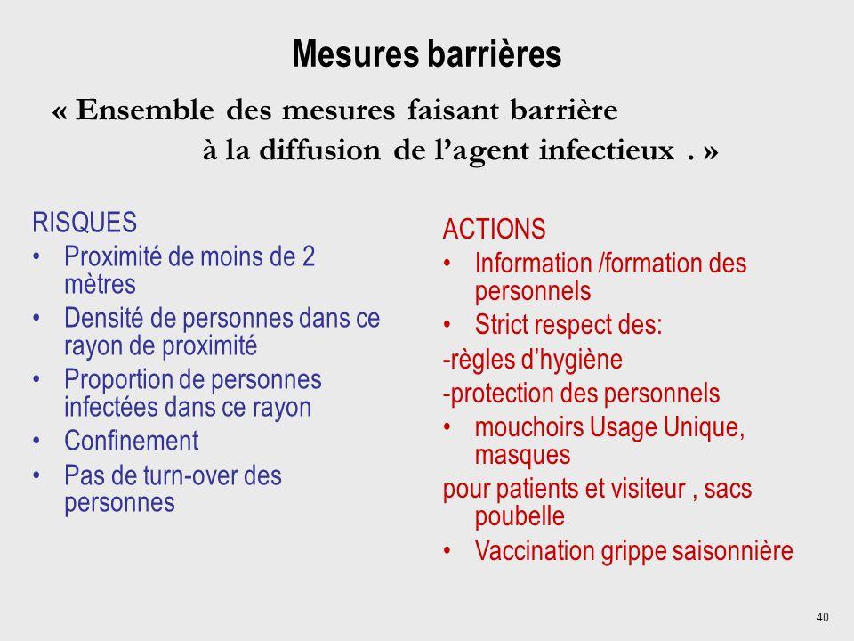 Mesures barrières « Ensemble des mesures faisant barrière