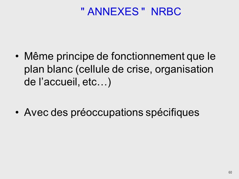 ANNEXES NRBC Même principe de fonctionnement que le plan blanc (cellule de crise, organisation de l'accueil, etc…)