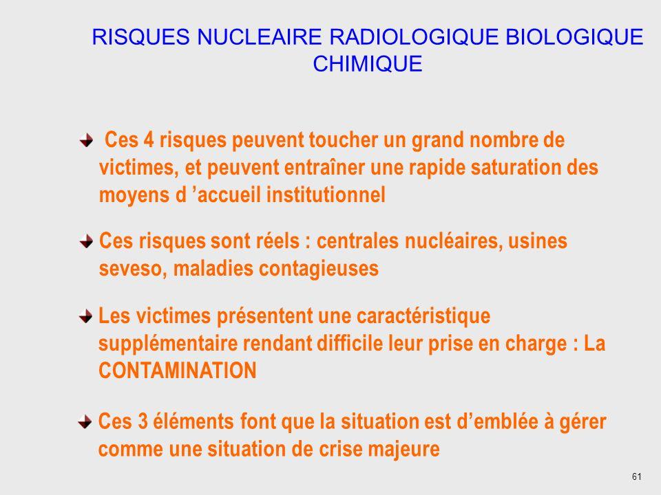 RISQUES NUCLEAIRE RADIOLOGIQUE BIOLOGIQUE CHIMIQUE