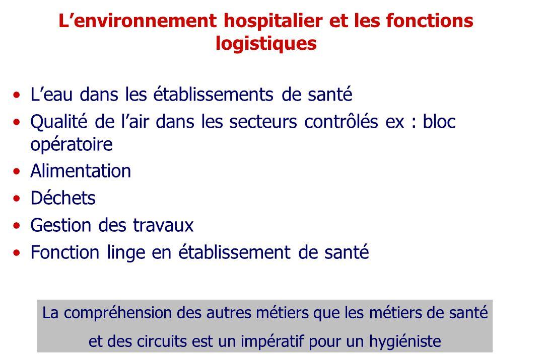 L'environnement hospitalier et les fonctions logistiques