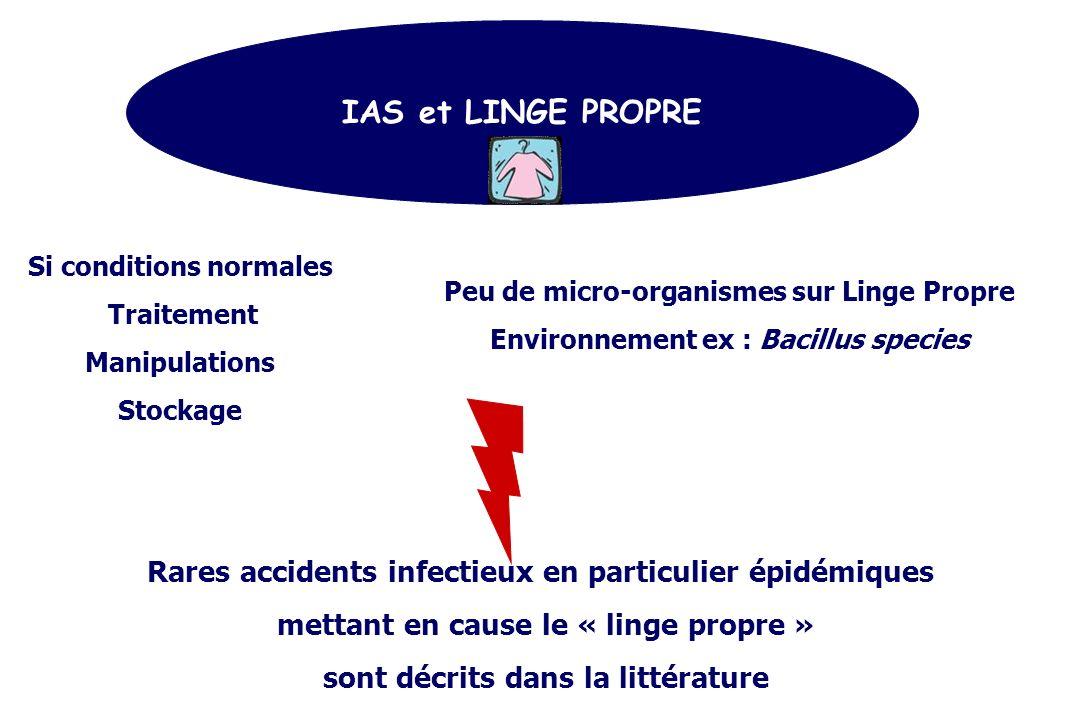 IAS et LINGE PROPRE Si conditions normales. Traitement. Manipulations. Stockage. Peu de micro-organismes sur Linge Propre.