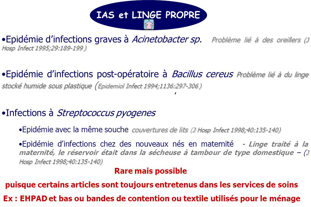 Infections à Streptococcus pyogenes