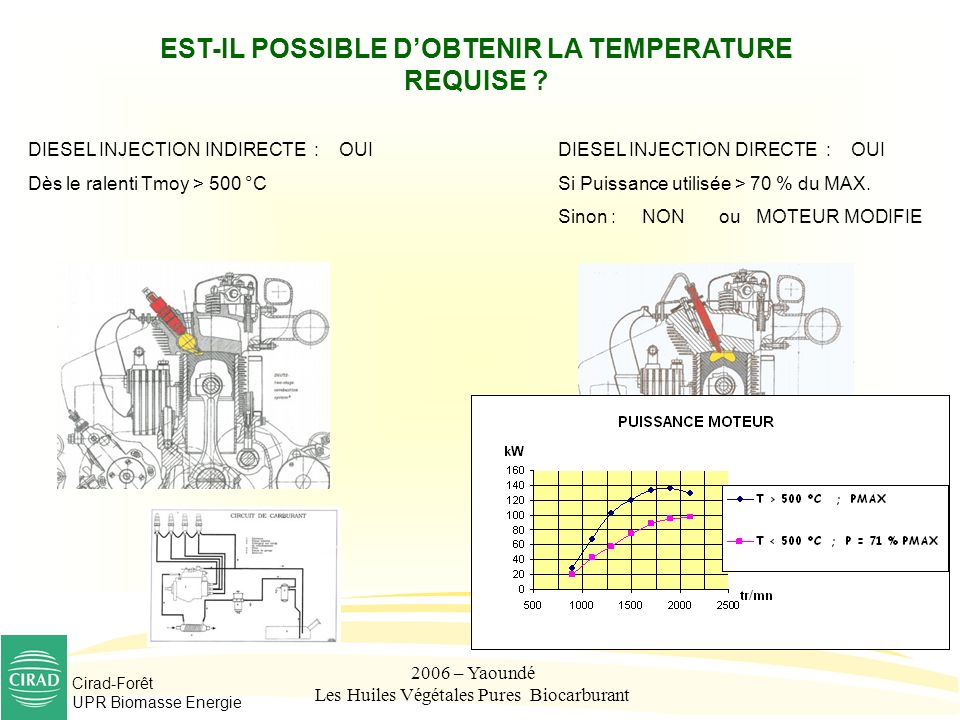 EST-IL POSSIBLE D'OBTENIR LA TEMPERATURE REQUISE