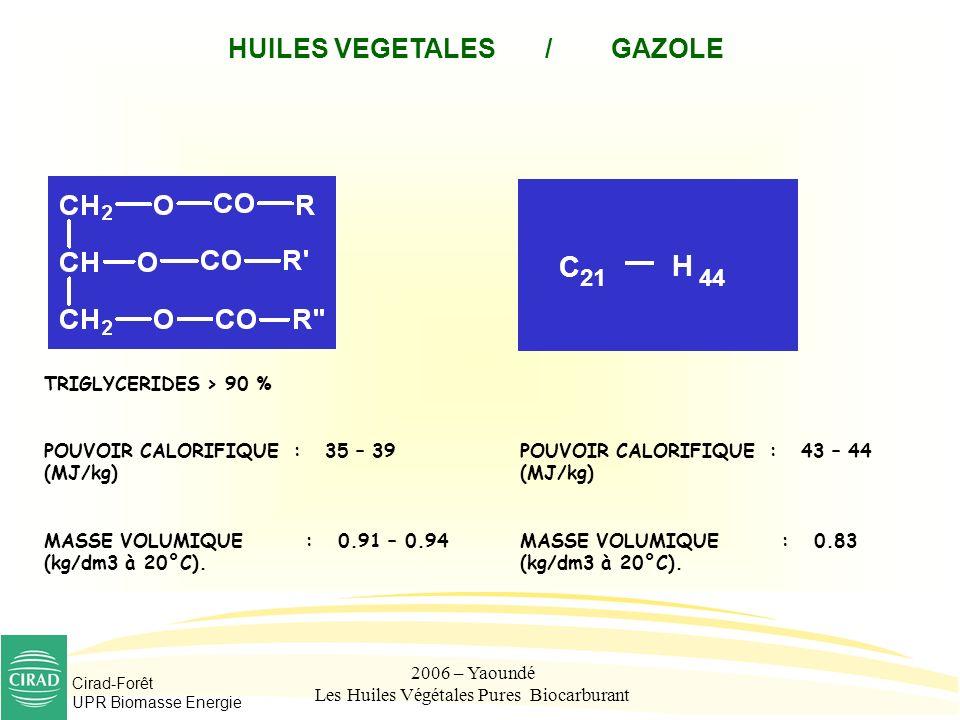 HUILES VEGETALES / GAZOLE