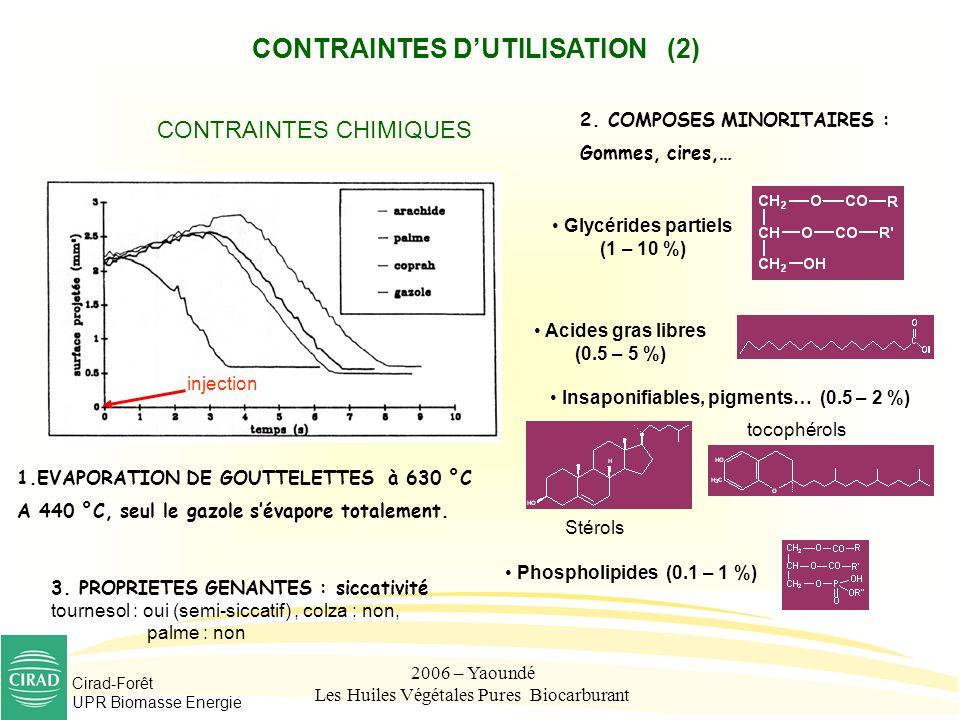 CONTRAINTES D'UTILISATION (2)
