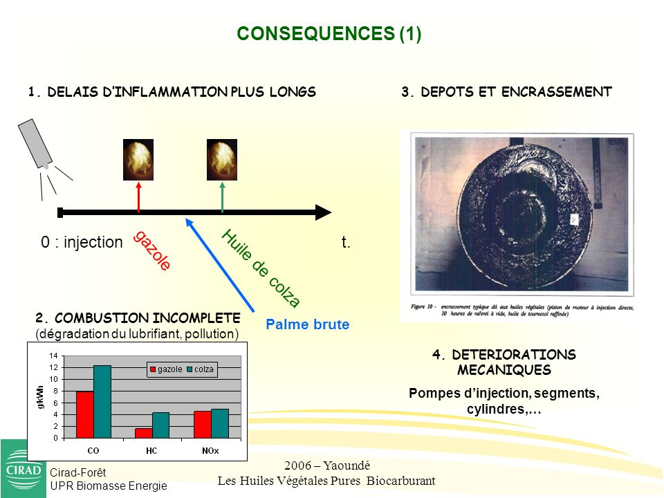 4. DETERIORATIONS MECANIQUES Pompes d'injection, segments, cylindres,…