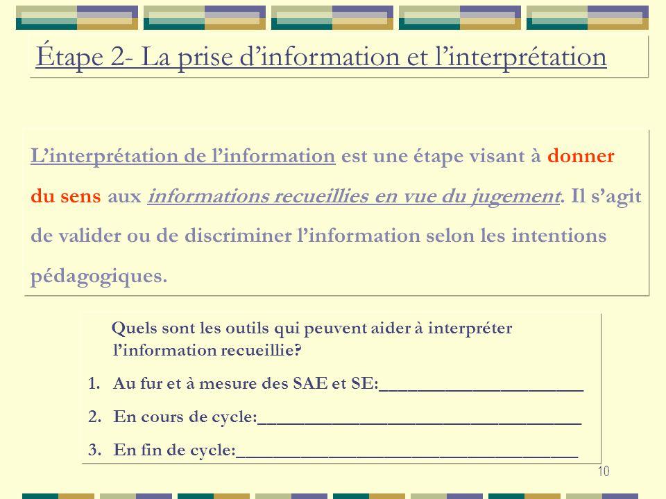 Étape 2- La prise d'information et l'interprétation