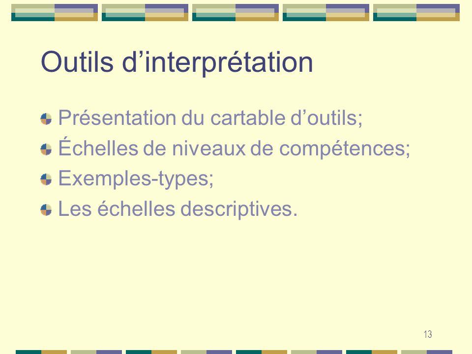 Outils d'interprétation