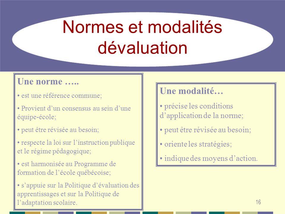 Normes et modalités dévaluation