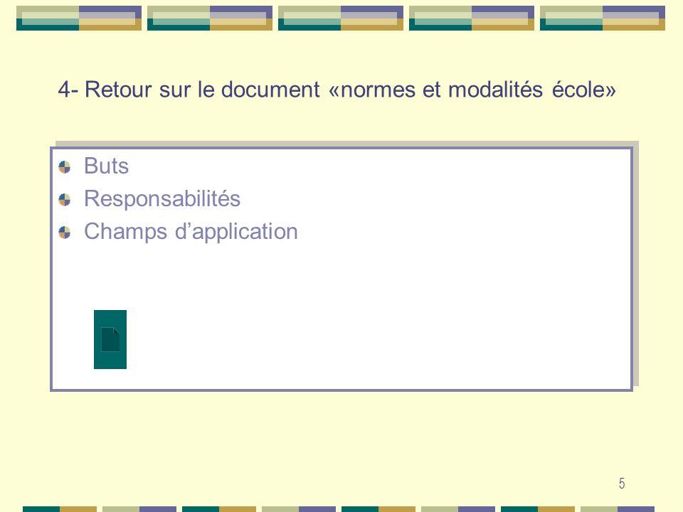 4- Retour sur le document «normes et modalités école»