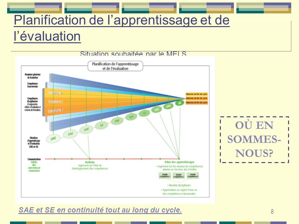 Planification de l'apprentissage et de l'évaluation Situation souhaitée par le MELS