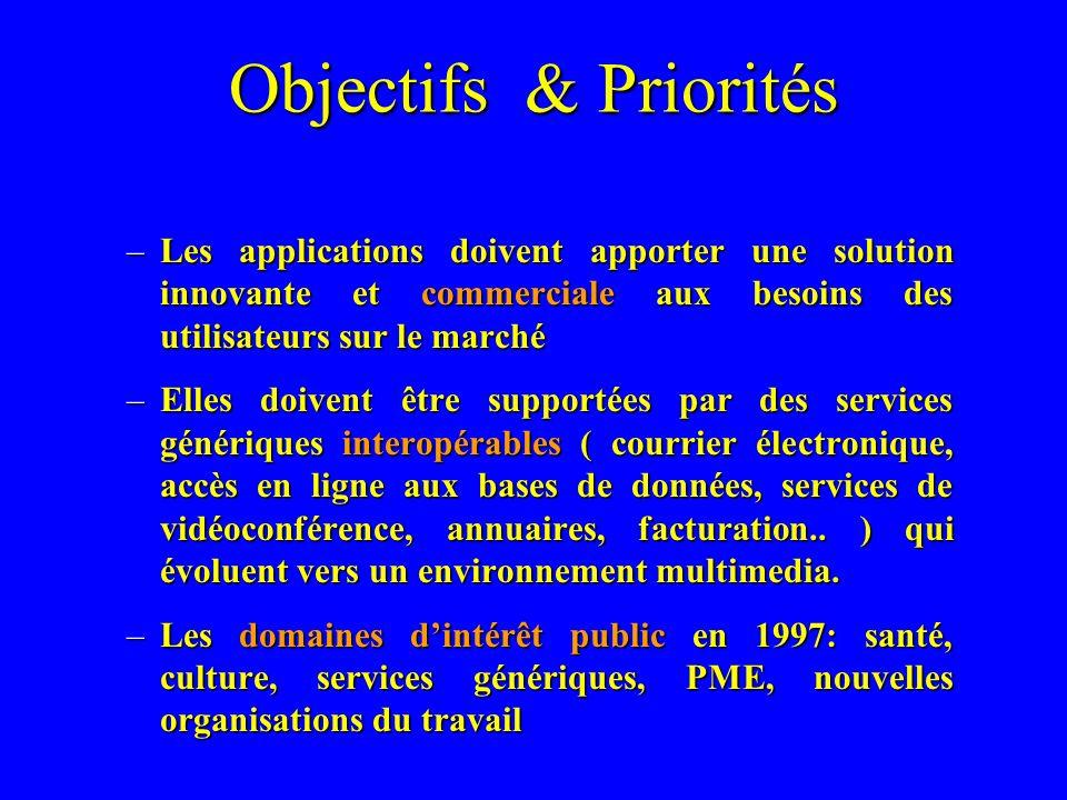 Objectifs & Priorités Les applications doivent apporter une solution innovante et commerciale aux besoins des utilisateurs sur le marché.