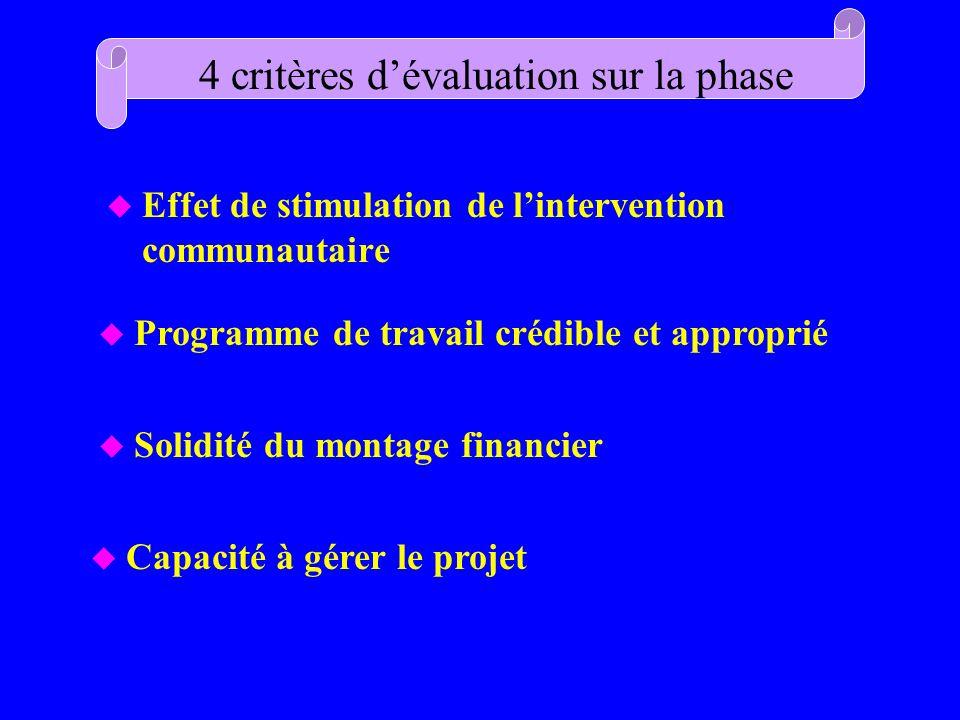 4 critères d'évaluation sur la phase