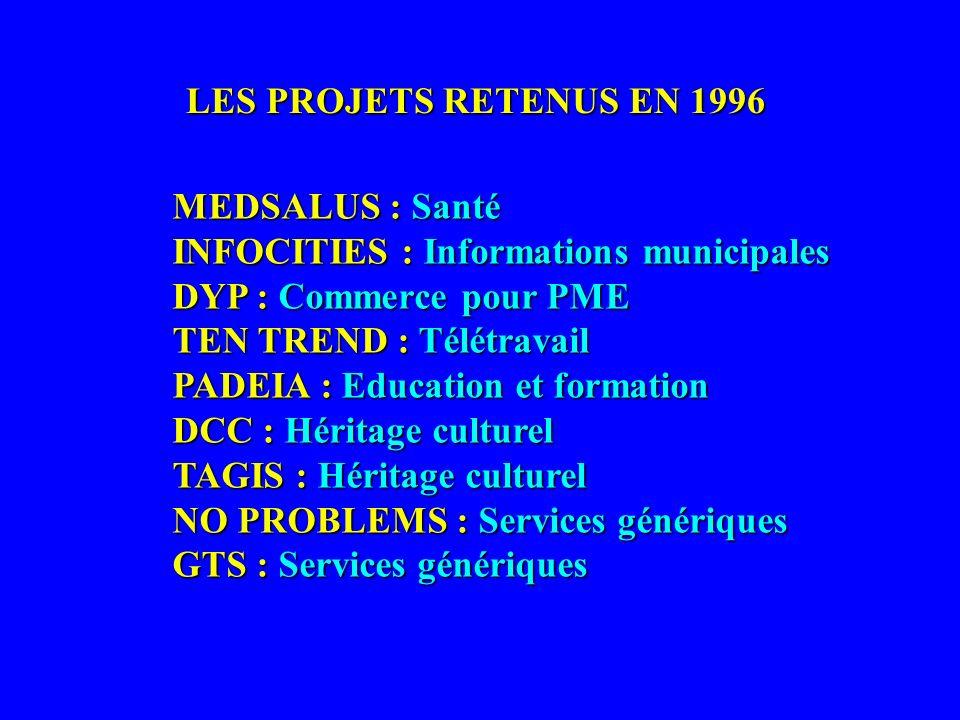 LES PROJETS RETENUS EN 1996 MEDSALUS : Santé. INFOCITIES : Informations municipales. DYP : Commerce pour PME.