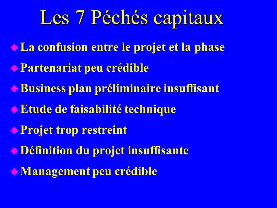 Les 7 Péchés capitaux La confusion entre le projet et la phase