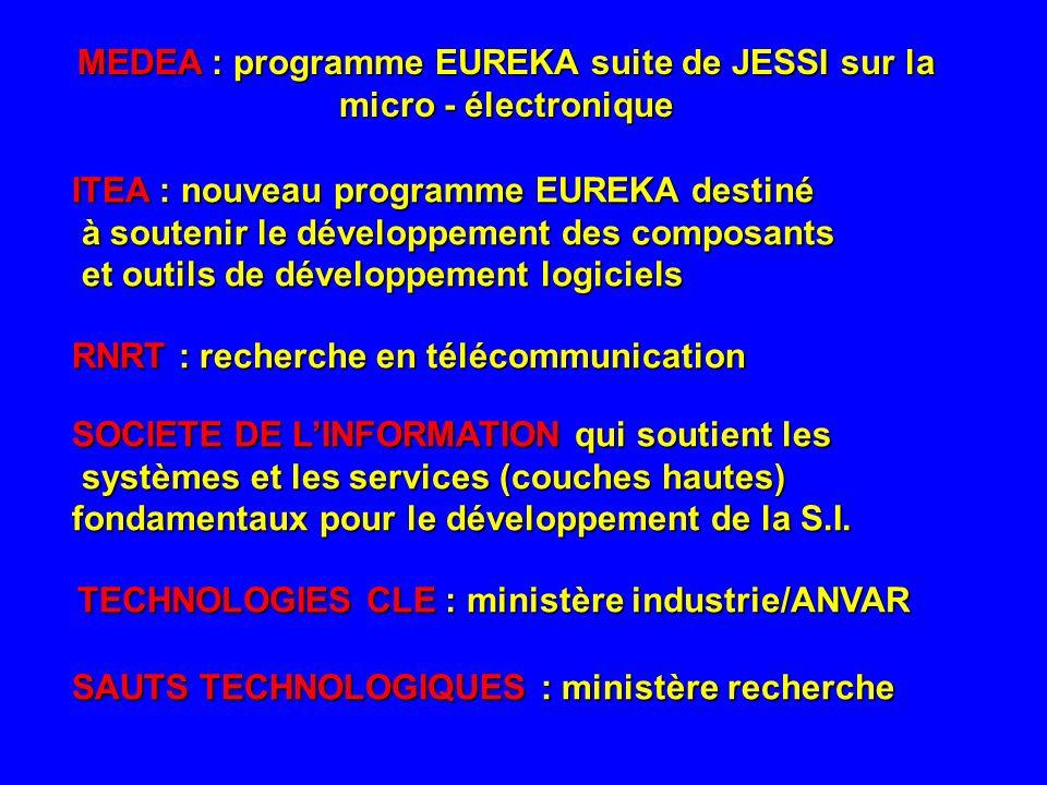 MEDEA : programme EUREKA suite de JESSI sur la micro - électronique