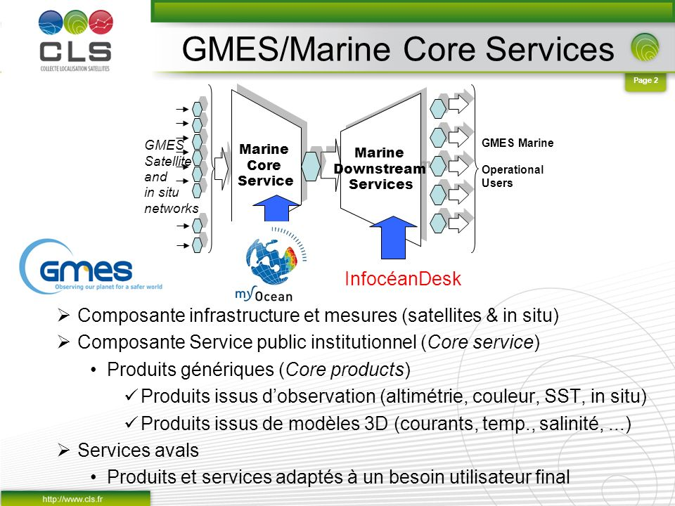 GMES/Marine Core Services