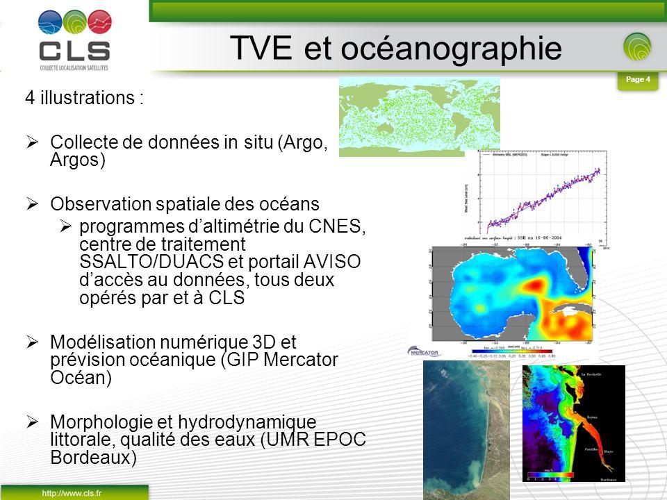 TVE et océanographie 4 illustrations :