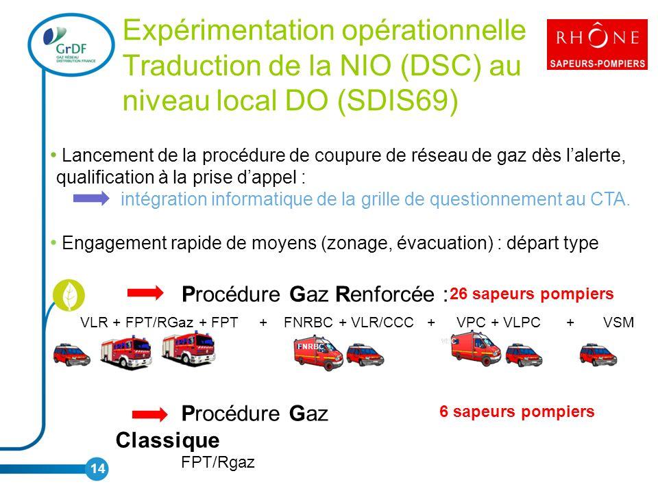 Expérimentation opérationnelle Traduction de la NIO (DSC) au niveau local DO (SDIS69)