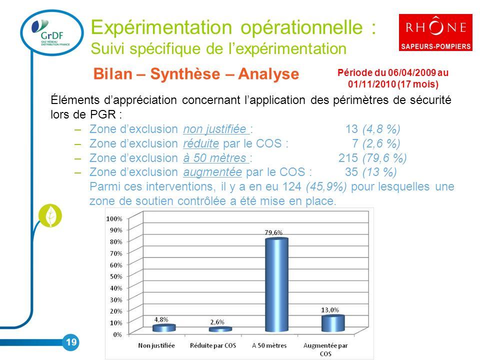 Expérimentation opérationnelle : Suivi spécifique de l'expérimentation