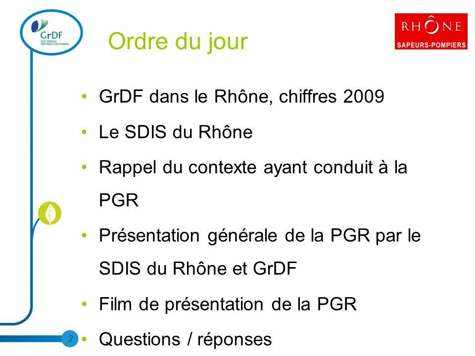 Ordre du jour GrDF dans le Rhône, chiffres 2009 Le SDIS du Rhône
