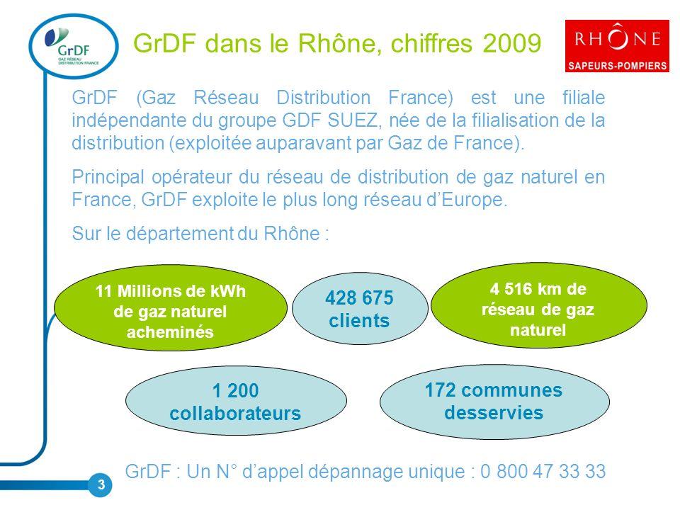 GrDF dans le Rhône, chiffres 2009