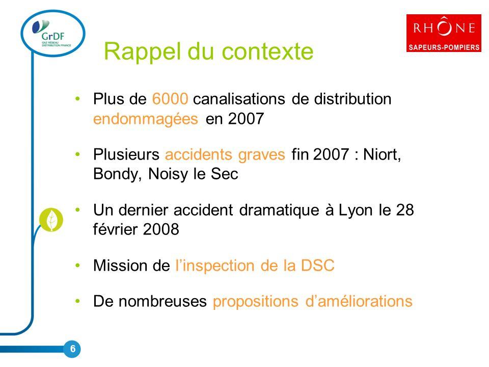Rappel du contexte Plus de 6000 canalisations de distribution endommagées en 2007.