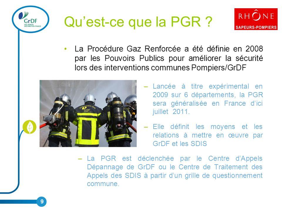 Qu'est-ce que la PGR