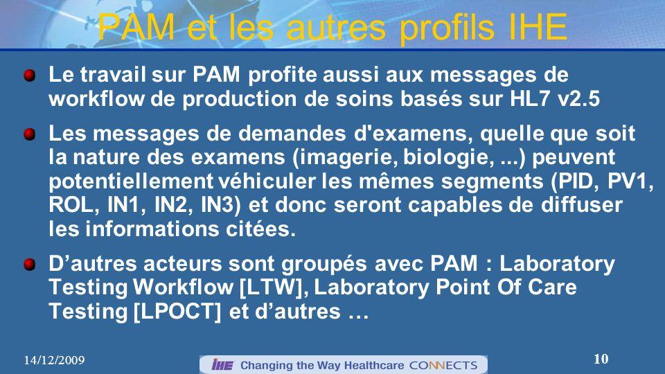 PAM et les autres profils IHE