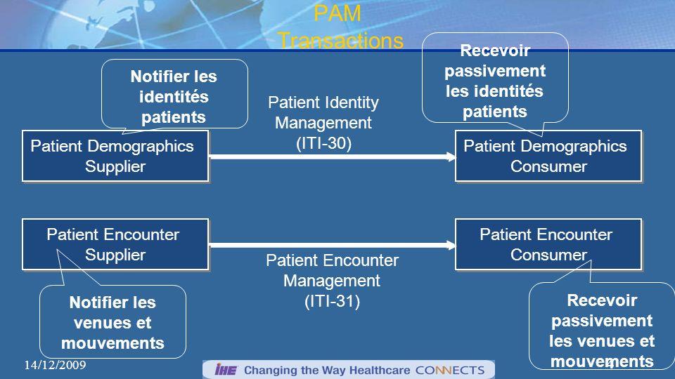 PAM Transactions Recevoir passivement les identités patients