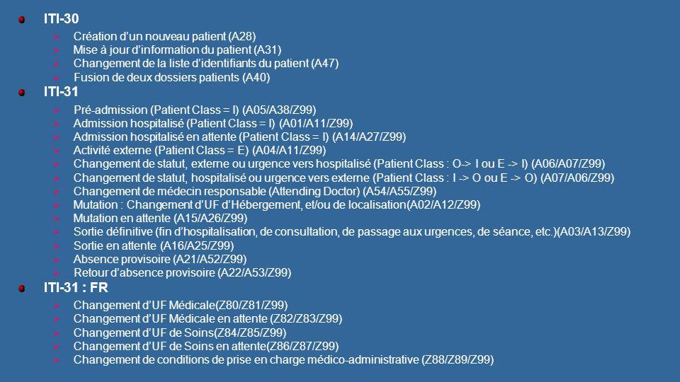 ITI-30 ITI-31 ITI-31 : FR Création d'un nouveau patient (A28)