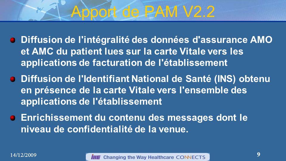 Apport de PAM V2.2